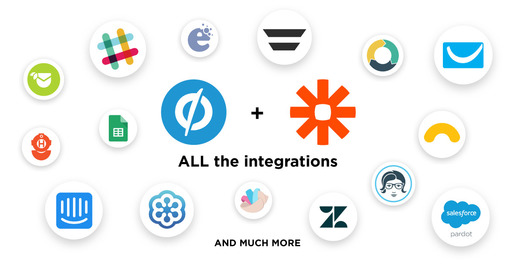 How to Connect Karen with 1500+ SaaS Apps through Zapier Integration